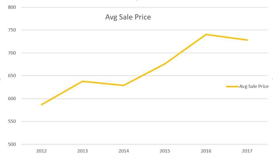 Homes-Houses-Real-Estate-Montclair-NJ-Stanton-sales